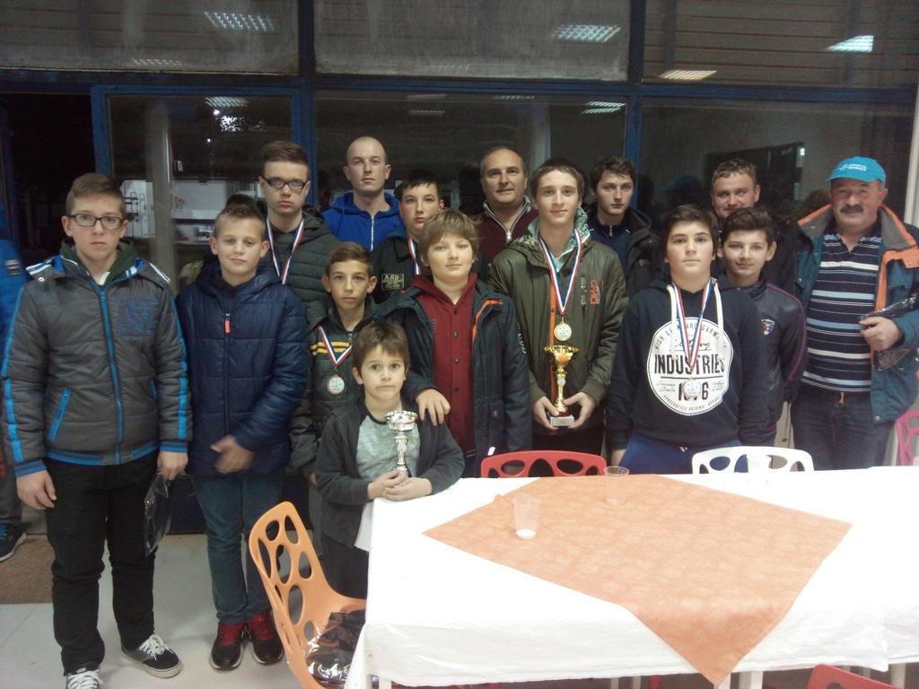 Rezultati 36. Croatia kupa u raketnom modelarstvu